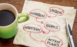 Una tazza di caffè una penna ed un tovagliolo di carta usato con le scritte vision mission goals strategy action plans